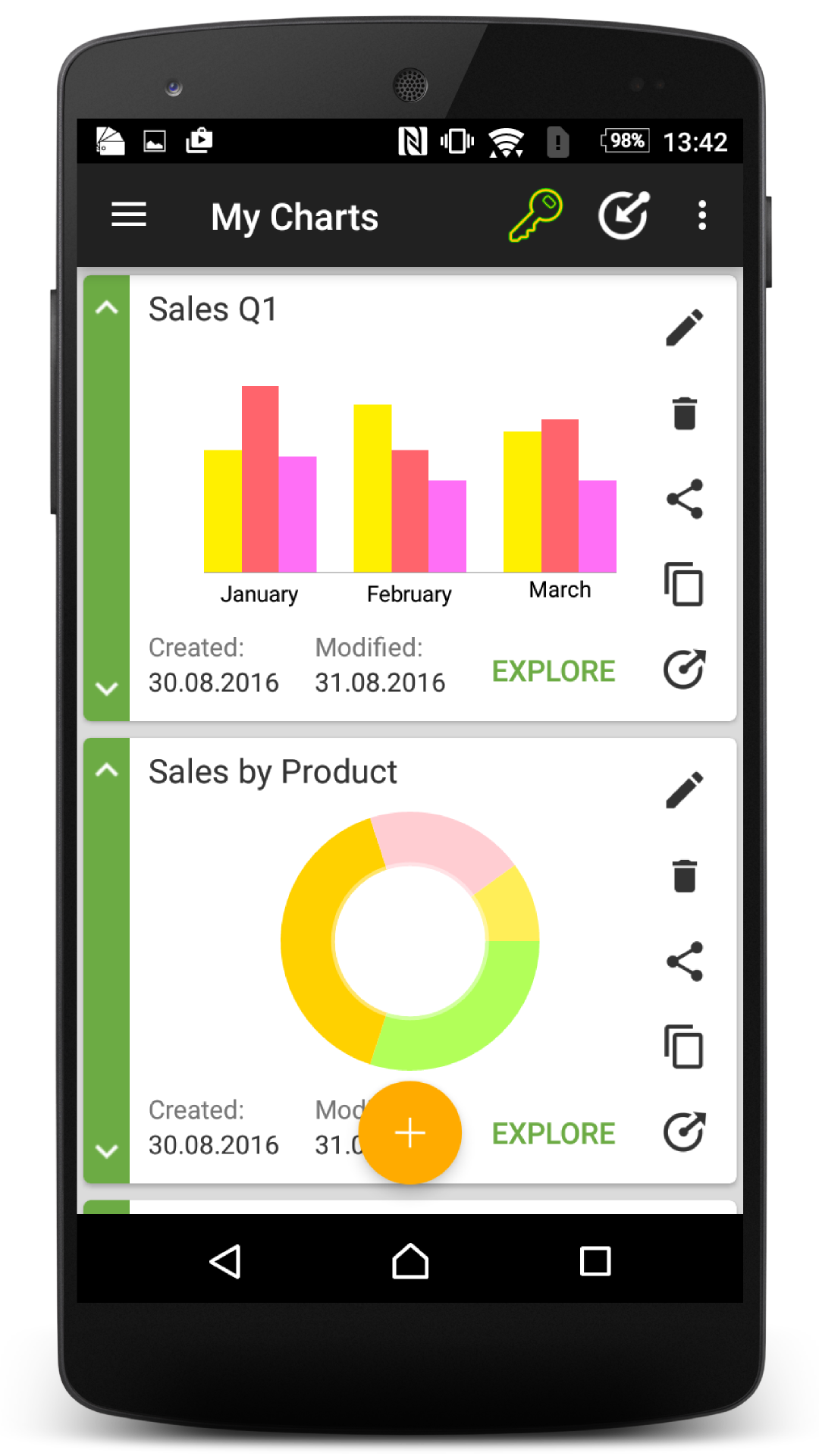Android Chart Maker