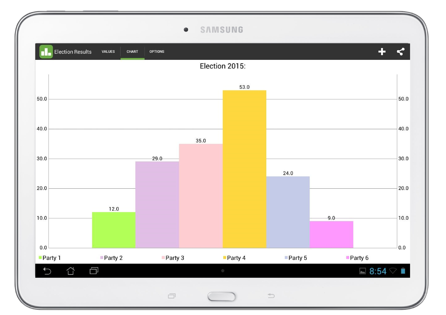 Android Chart Maker - Visualize your information